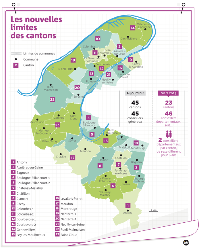 Cantons HDS
